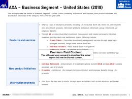 AXA Business Segment United States 2018