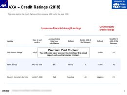 AXA Credit Ratings 2018