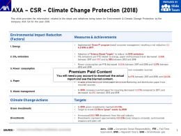 AXA CSR Climate Change Protection 2018