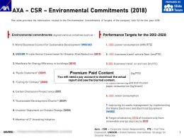AXA CSR Environmental Commitments 2018