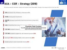 AXA CSR Strategy 2018