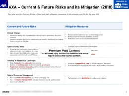 AXA Current And Future Risks And Its Mitigation 2018