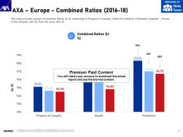 AXA Europe Combined Ratios 2016-18