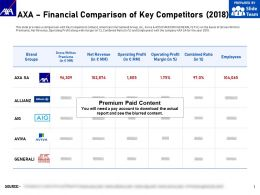 AXA Financial Comparison Of Key Competitors 2018