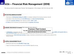 AXA Financial Risk Management 2018