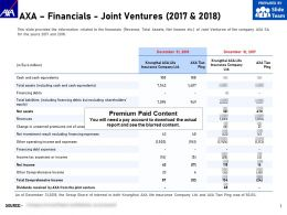 AXA Financials Joint Ventures 2017-2018
