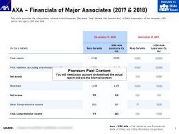 AXA Financials Of Major Associates 2017-2018