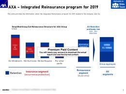 AXA Integrated Reinsurance Program For 2019