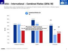 AXA International Combined Ratios 2016-18
