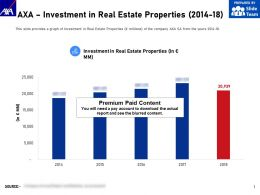 AXA Investment In Real Estate Properties 2014-18