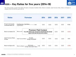 AXA Key Ratios For Five Years 2014-18