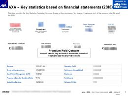 AXA Key Statistics Based On Financial Statements 2018