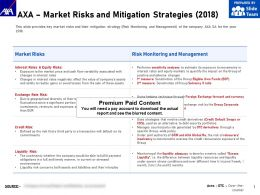AXA Market Risks And Mitigation Strategies 2018