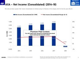 AXA Net Income Consolidated 2014-18