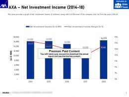 AXA Net Investment Income 2014-18