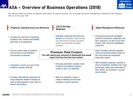 AXA Overview Of Business Operations 2018