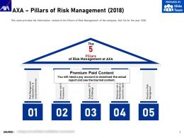 AXA Pillars Of Risk Management 2018