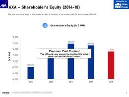AXA Shareholders Equity 2014-18