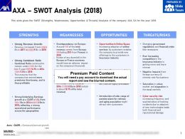 AXA SWOT Analysis 2018