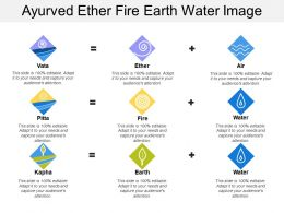Ayurved Ether Fire Earth Water Image