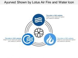 Ayurved Shown By Lotus Air Fire And Water Icon