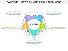Ayurveda Shown By Vata Pitta Kapha Icons