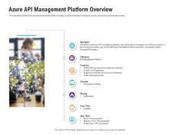 Azure API Management Platform Overview Category Ppt Themes