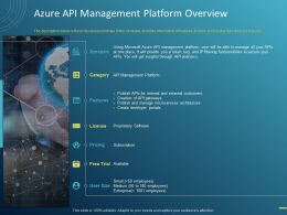 Azure API Management Platform Overview Ppt Powerpoint Presentation Topics
