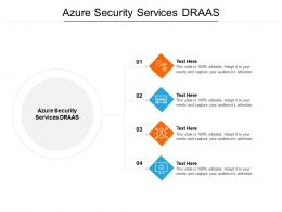Azure Security Services DRAAS Ppt Powerpoint Presentation Good Cpb