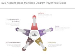 B2b Account Based Marketing Diagram Powerpoint Slides