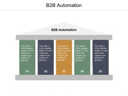 B2B Automation Ppt Powerpoint Presentation Inspiration Cpb