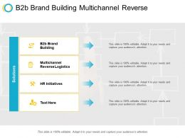 B2b Brand Building Multichannel Reverse Logistics Hr Initiatives Cpb