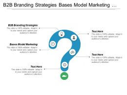 B2b Branding Strategies Bases Model Marketing Performance Marketing Cpb