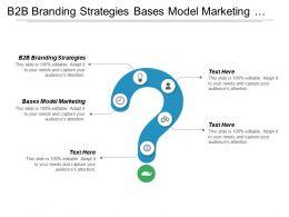 B2b Branding Strategies Bases Model Marketing Performance Marketing Cpb