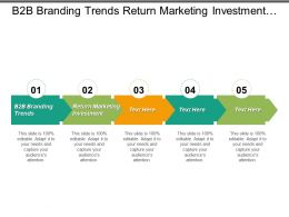 B2b Branding Trends Return Marketing Investment Marketing Return Investment Cpb