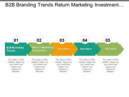 B2b Branding Trends Return Marketing Investment Marketing Return Investment Cpb