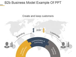 B2b Business Model Example Of Ppt