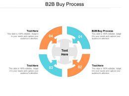 B2b Buy Process Ppt Powerpoint Presentation File Layouts Cpb