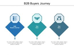 B2b Buyers Journey Ppt Powerpoint Presentation Icon Background Image Cpb