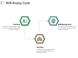 B2B Buying Cycle Ppt Powerpoint Presentation File Inspiration Cpb