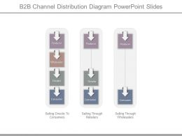 B2b Channel Distribution Diagram Powerpoint Slides