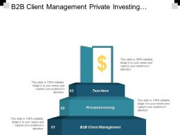 B2b Client Management Private Investing Multichannel Retailer Channel Strategy Cpb