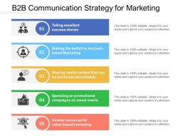 B2B Communication Strategy For Marketing