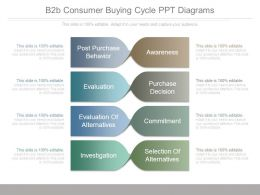 B2b Consumer Buying Cycle Ppt Diagrams