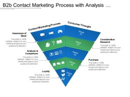 B2b Contact Marketing Process With Analysis And Comparison