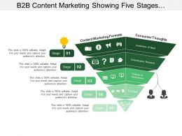 B2b Content Marketing Showing Five Stages Awareness
