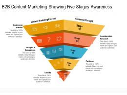 B2b Content Marketing Showing Five Stages Awareness Ppt Sample
