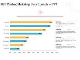 B2b Content Marketing Stats Example Of Ppt Ppt Infographics
