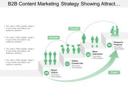 B2b Content Marketing Strategy Showing Attract Visitors Gather Contact