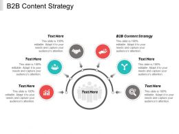 B2b Content Strategy Ppt Powerpoint Presentation Model Background Cpb